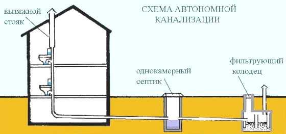 oqauvovqhge