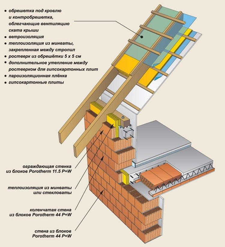 керамоблок-1