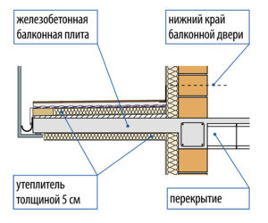 Утепление балконной плиты проектируй.рф.